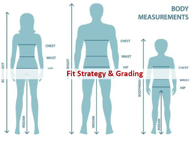 Fit-Strategy-Grading
